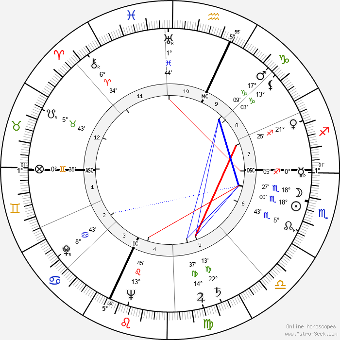 Maurice Clavel - Birth horoscope chart
