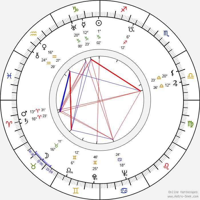 Maurice Denham - Birth horoscope chart
