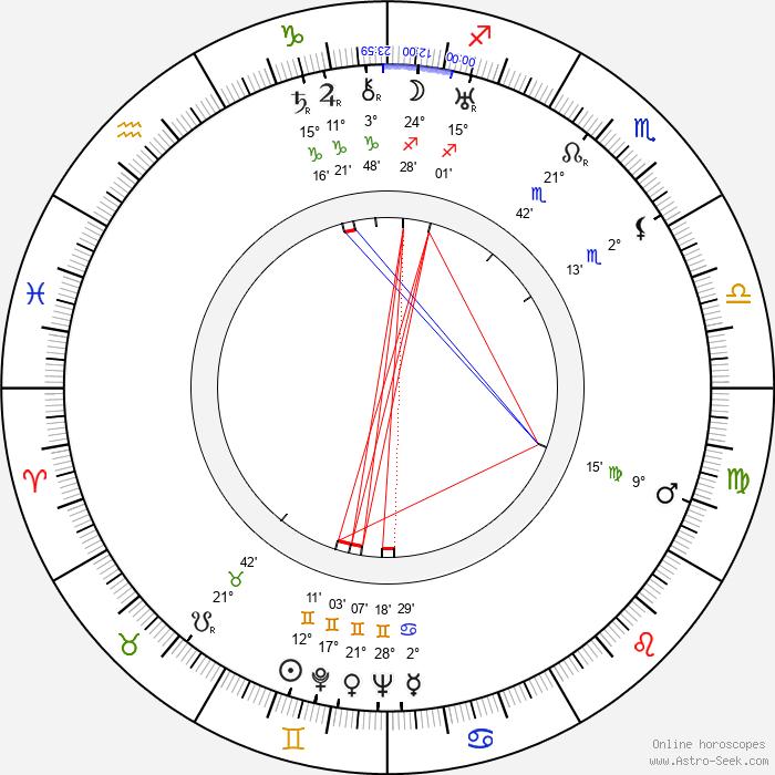 Maurice Evans - Birth horoscope chart