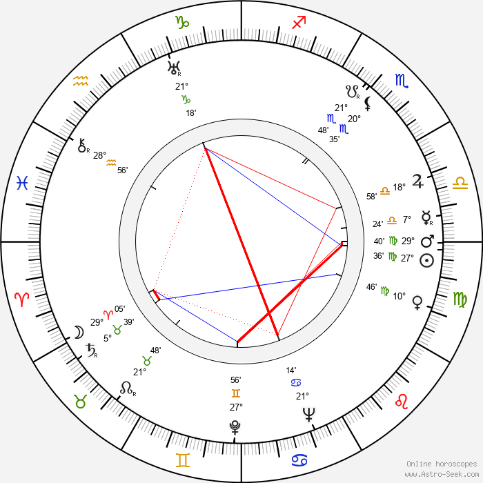 Maurice Labro - Birth horoscope chart