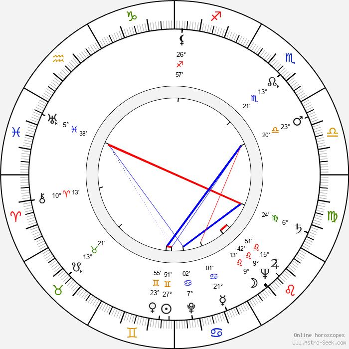 Maurice Shrog - Birth horoscope chart
