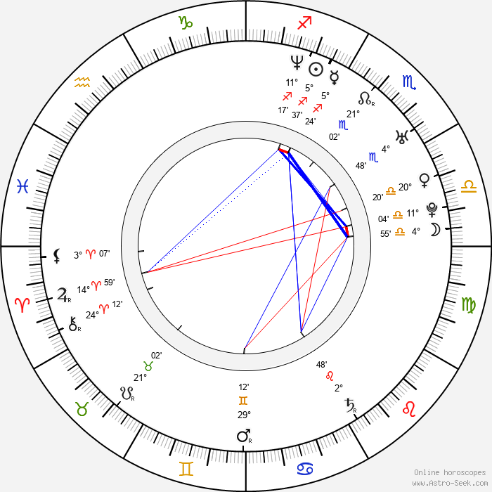Maurissa Tancharoen - Birth horoscope chart