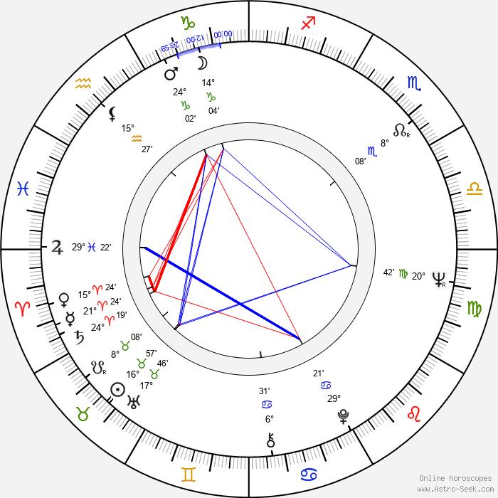 Maurizio Ponzi - Birth horoscope chart