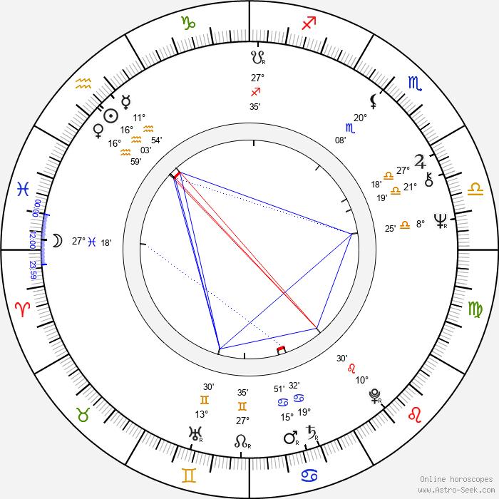 Mauro Pagani - Birth horoscope chart