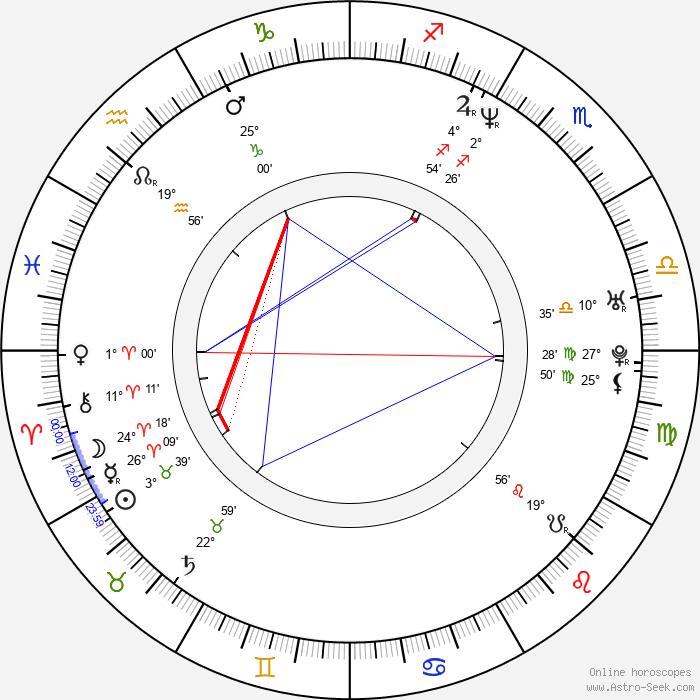 Mauro Pawlowski - Birth horoscope chart