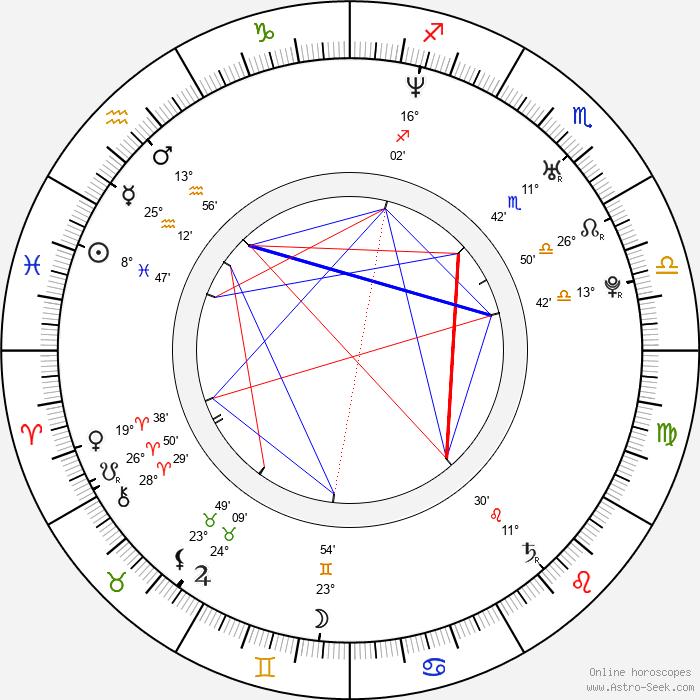 Mavis Fan - Birth horoscope chart