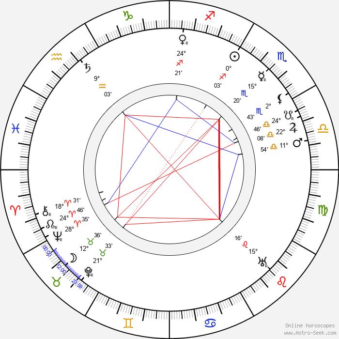 Max Dearly - Birth horoscope chart