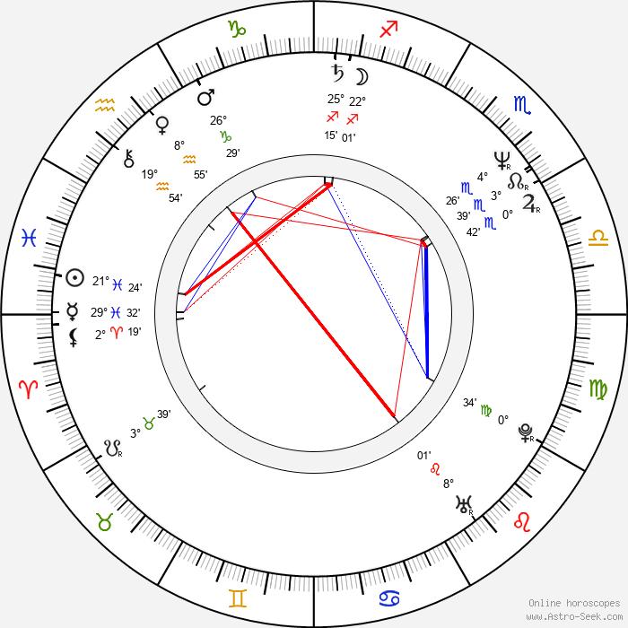 Max Herbrechter - Birth horoscope chart