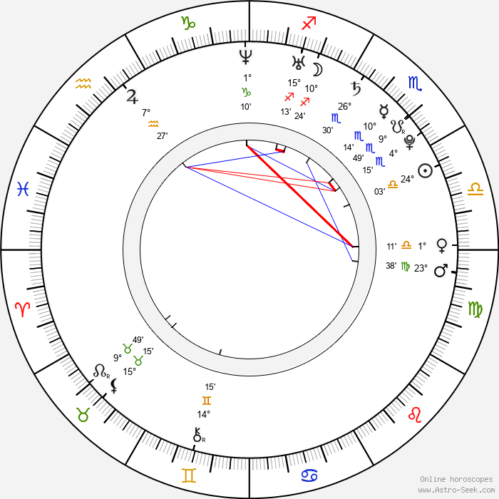 Max Irons - Birth horoscope chart