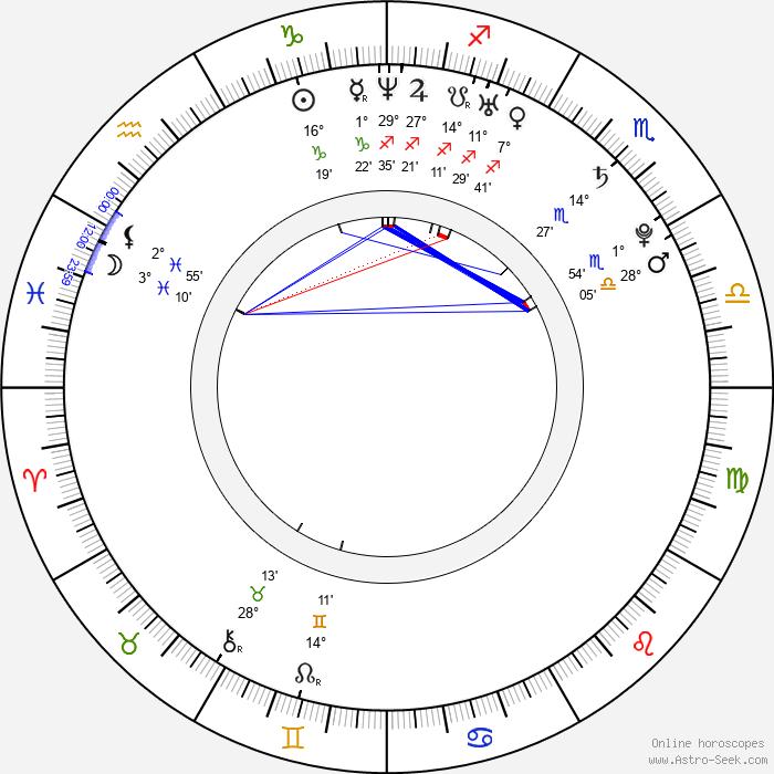 Max Riemelt - Birth horoscope chart