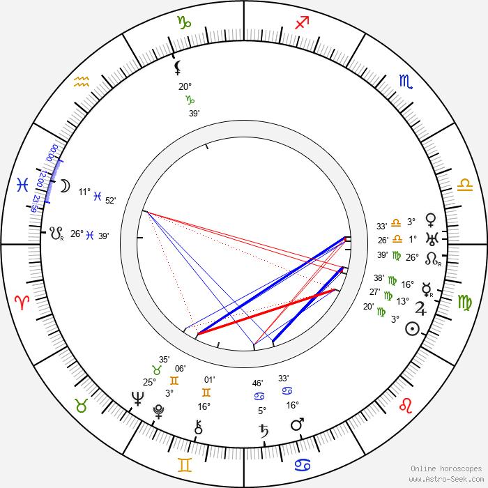 Max Wilmsen - Birth horoscope chart