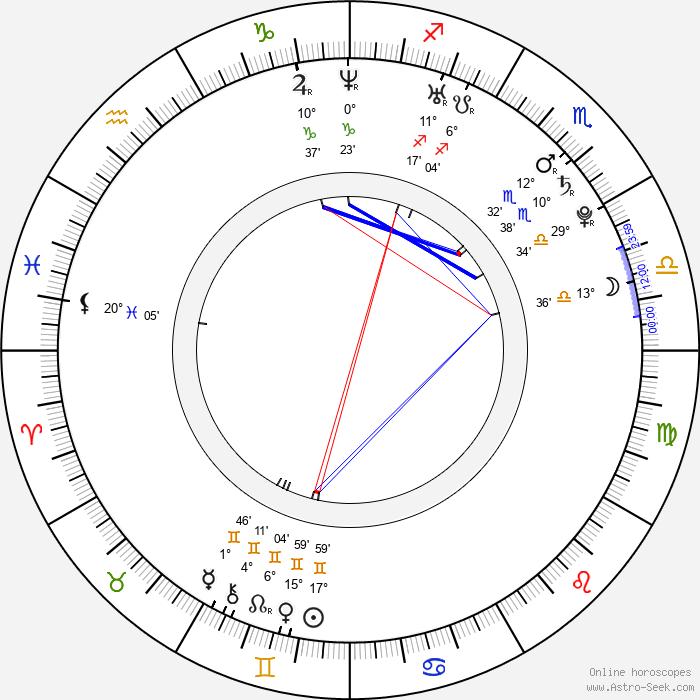Maxi Pereira - Birth horoscope chart
