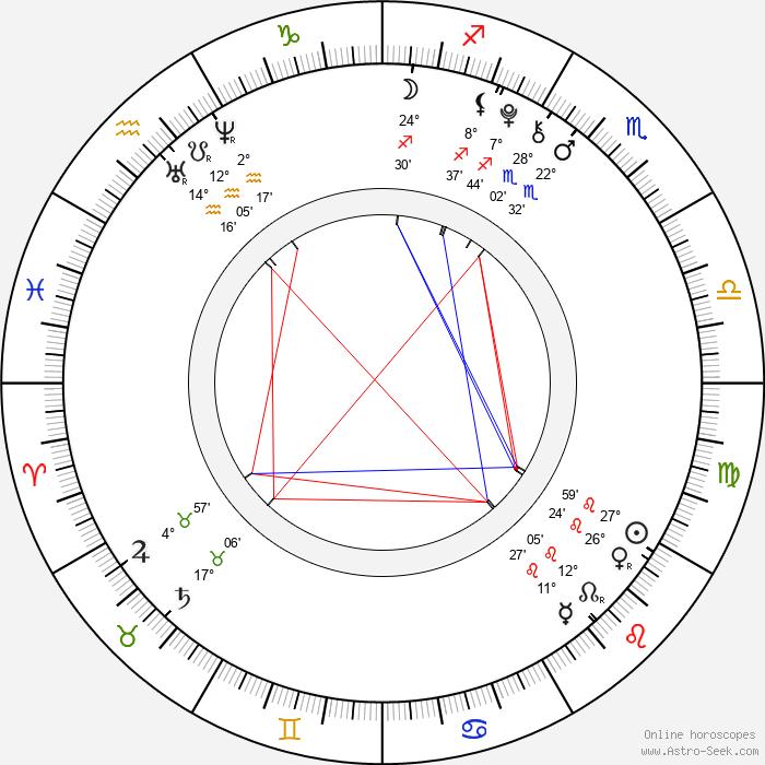 Maxim Knight - Birth horoscope chart