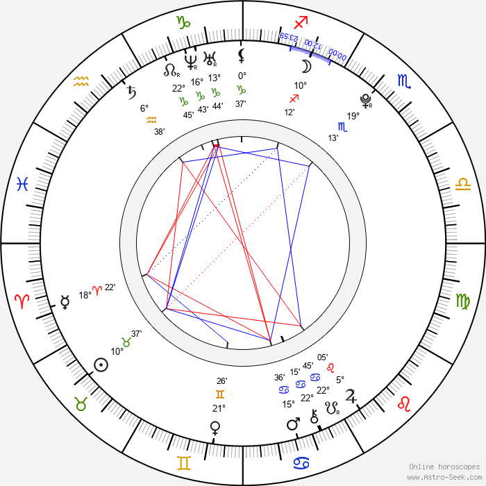 Maxime Foerste - Birth horoscope chart