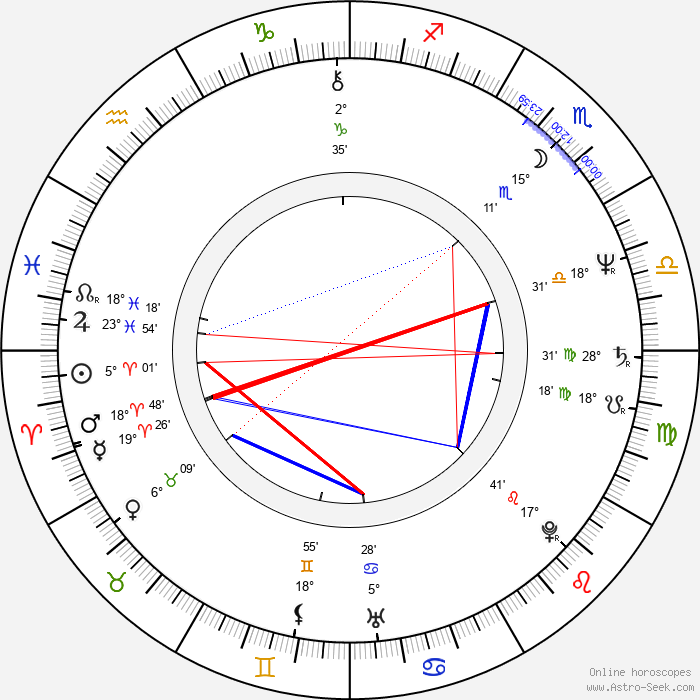 Maxime Leroux - Birth horoscope chart