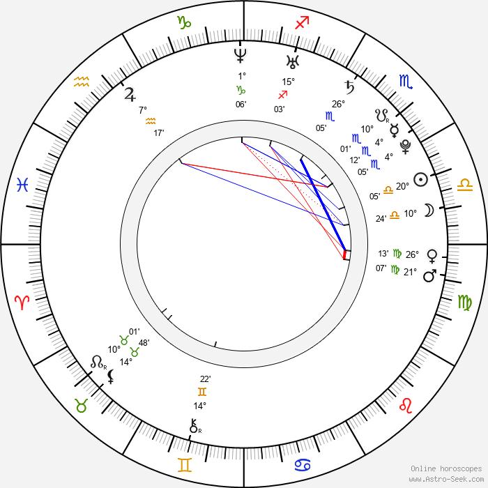 Maximilian Vollmar - Birth horoscope chart