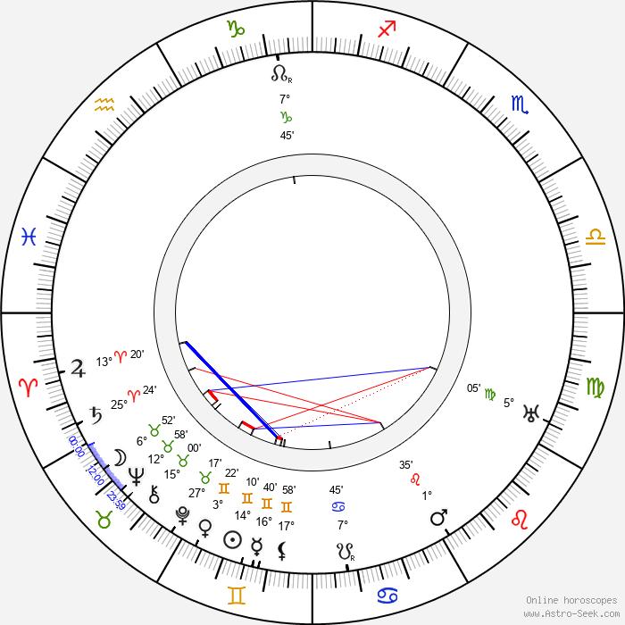 May Beatty - Birth horoscope chart