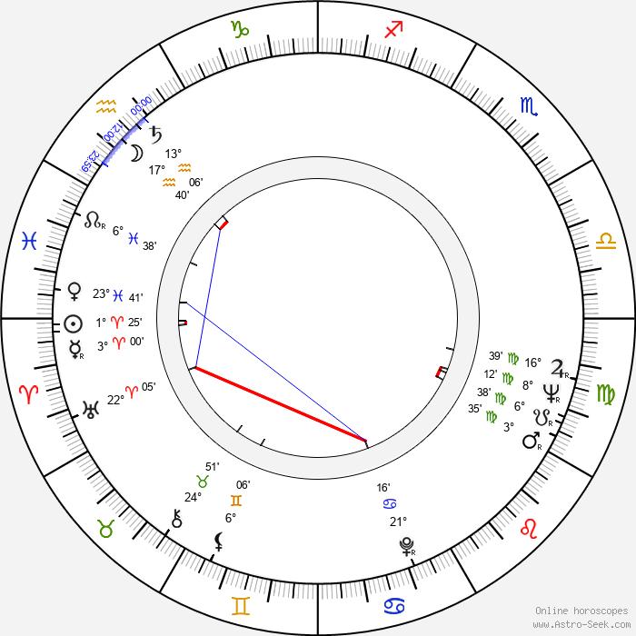 May Britt - Birth horoscope chart