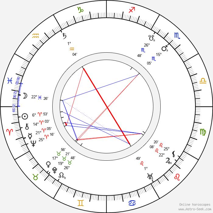 May Foster - Birth horoscope chart