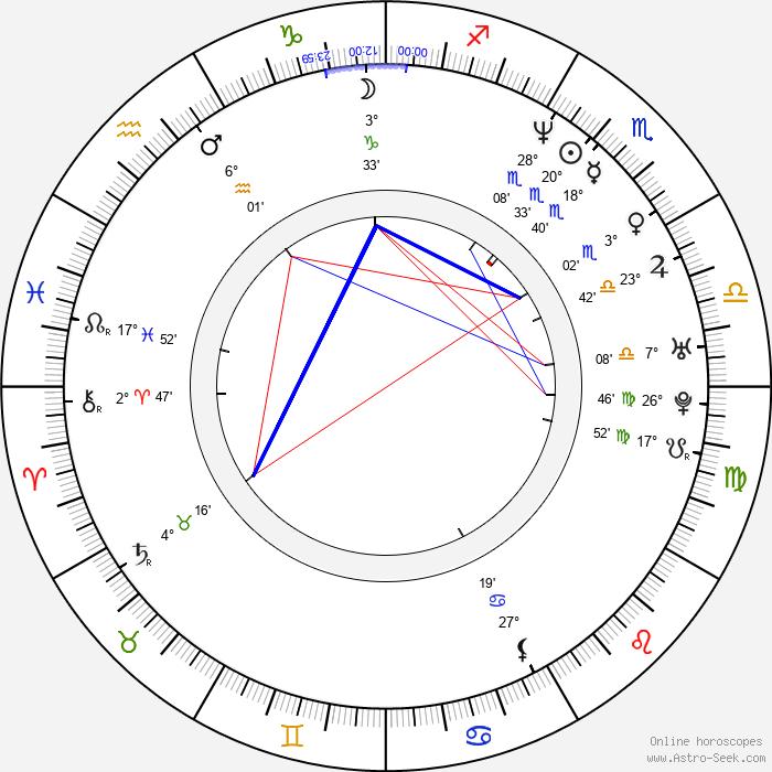 Mayumi Asano - Birth horoscope chart