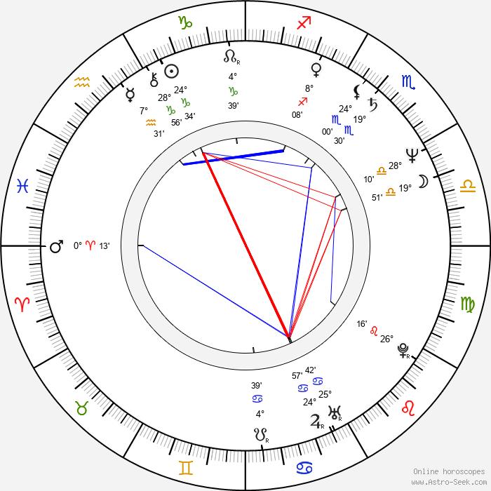 Mayumi Tanaka - Birth horoscope chart