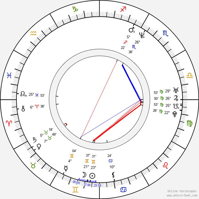 MC Ren - Birth horoscope chart