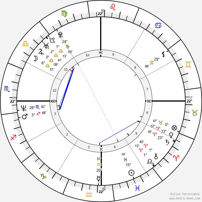 MC Solaar - Birth horoscope chart