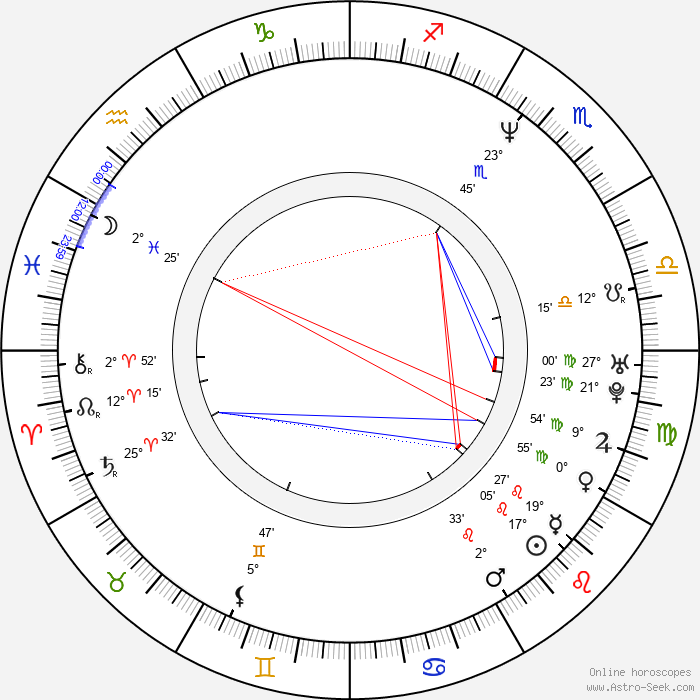 McG - Birth horoscope chart