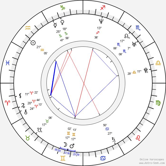 Meadow Williams - Birth horoscope chart