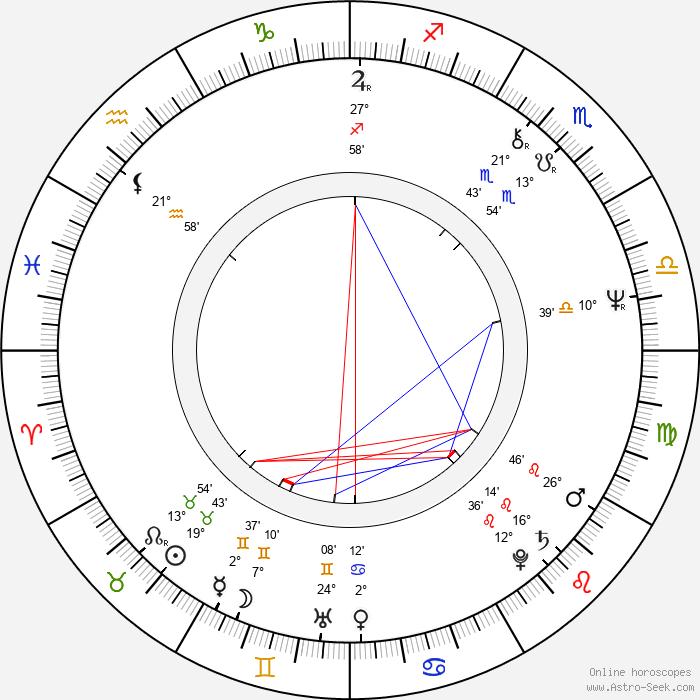 Meg Foster - Birth horoscope chart