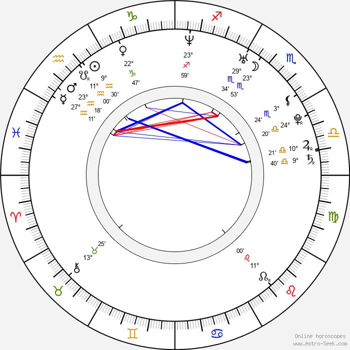 Meg Wolf - Birth horoscope chart