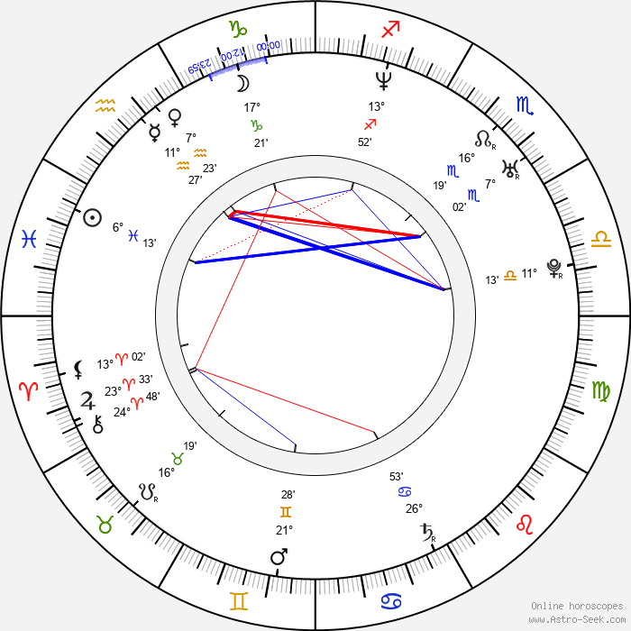 Megan Brown - Birth horoscope chart