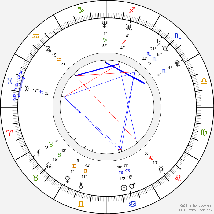 Megan Klehr - Birth horoscope chart