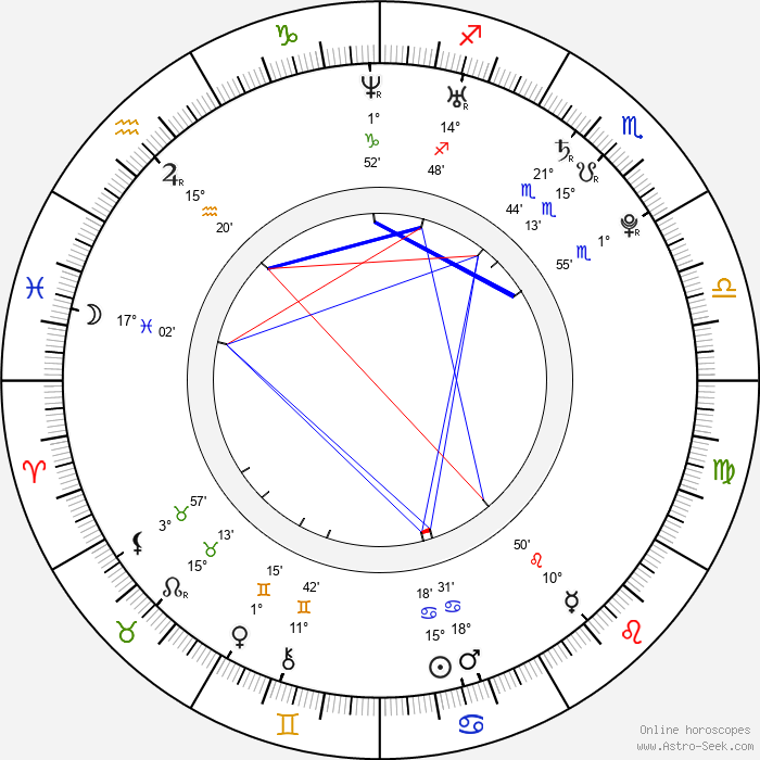 Megan Klehr - Birth horoscope chart