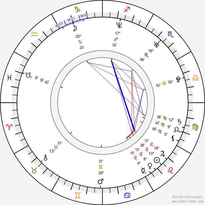 Megumi Okina - Birth horoscope chart