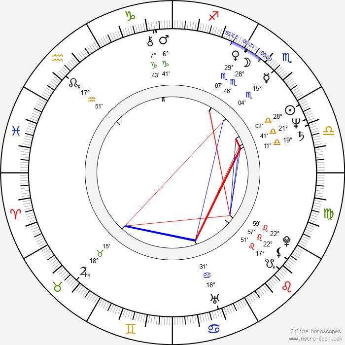 Mehdi Charef - Birth horoscope chart