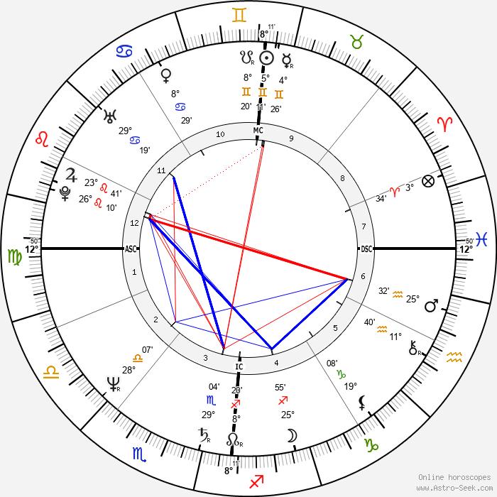 Mehdi El Glaoui - Birth horoscope chart
