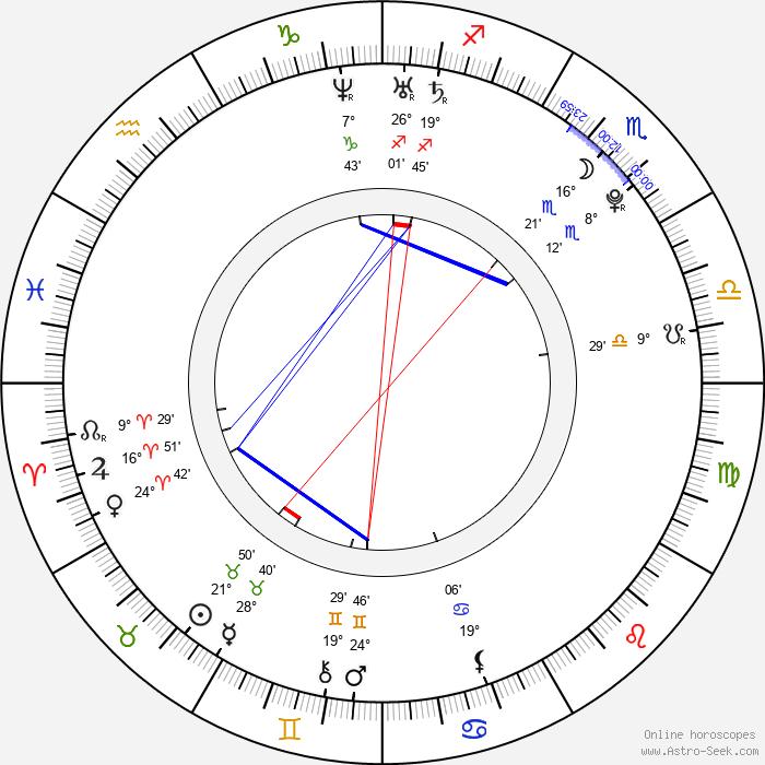 Mei Kurokawa - Birth horoscope chart