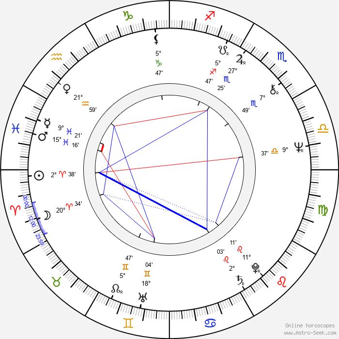 Meiko Kaji - Birth horoscope chart