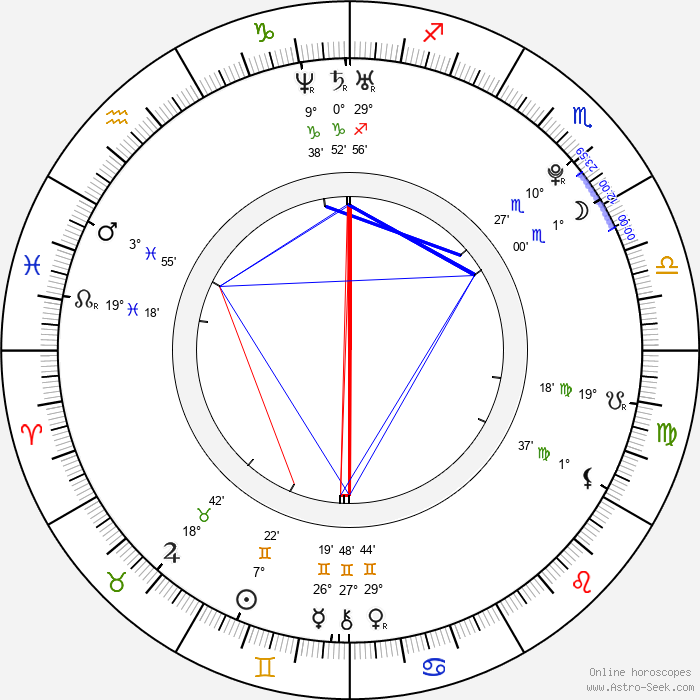 Meisa Kuroki - Birth horoscope chart