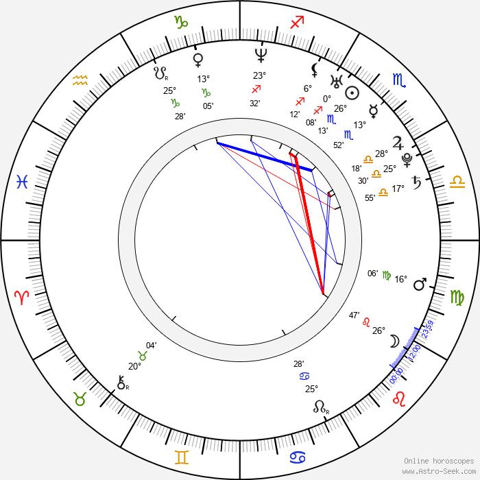 Mekia Cox - Birth horoscope chart