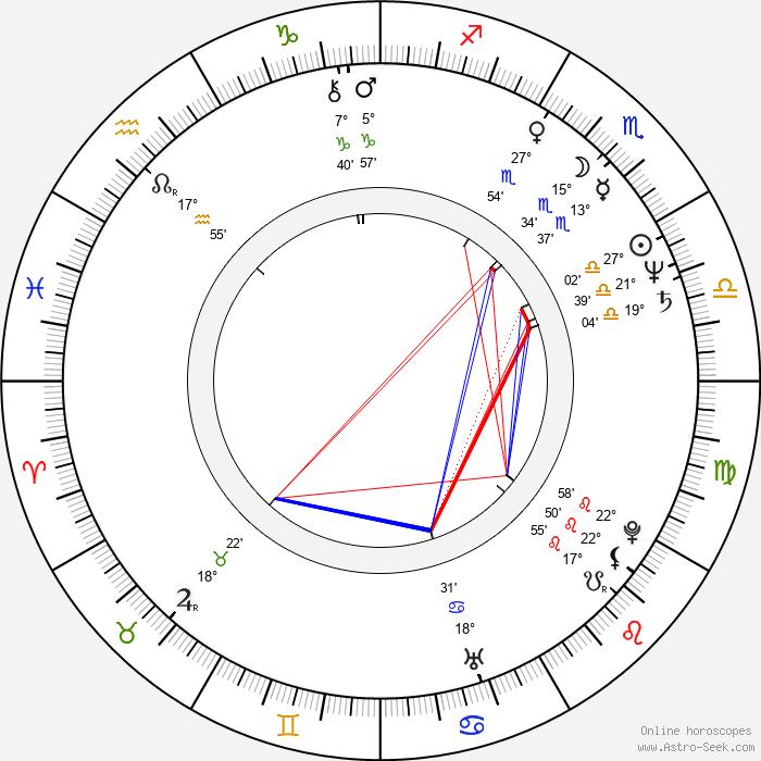 Melanie Mayron - Birth horoscope chart
