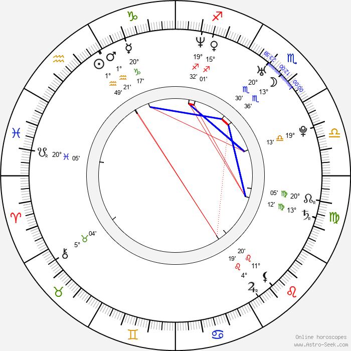 Melanie Winiger - Birth horoscope chart