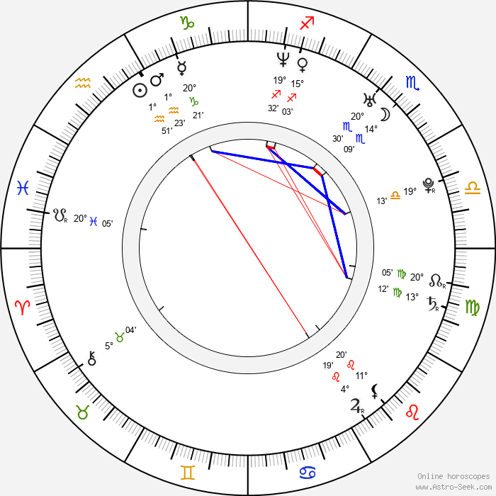 Melanie Winiger - Birth horoscope chart