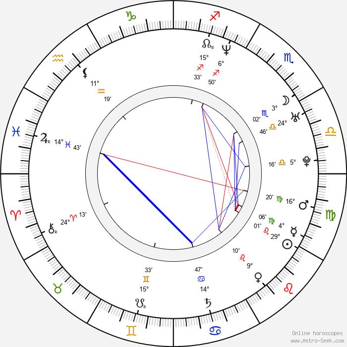 Melinda Page Hamilton - Birth horoscope chart