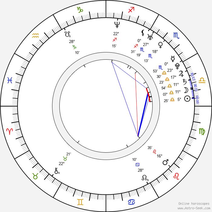Melissa Claire Egan - Birth horoscope chart