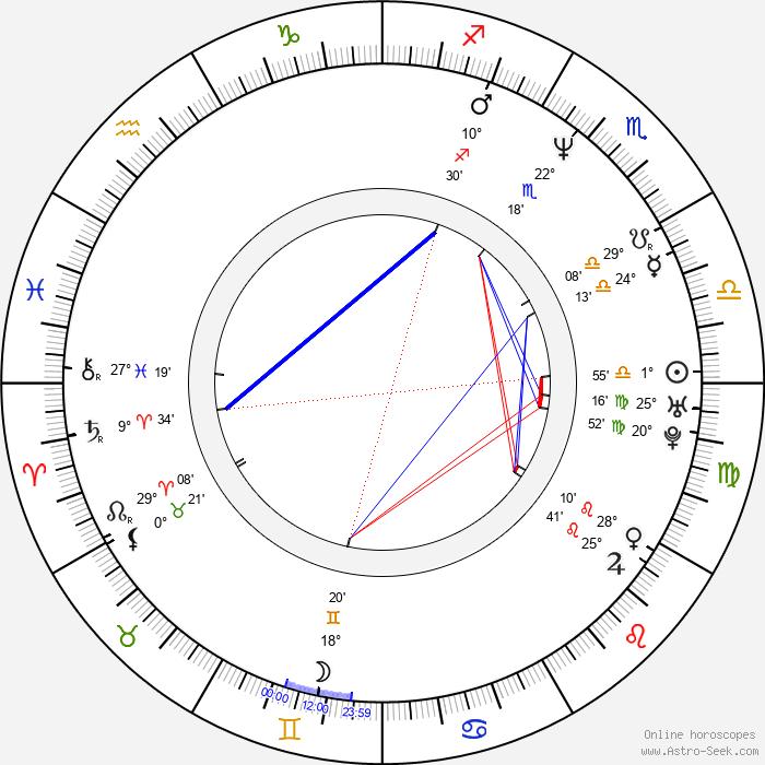 Melissa De Sousa - Birth horoscope chart