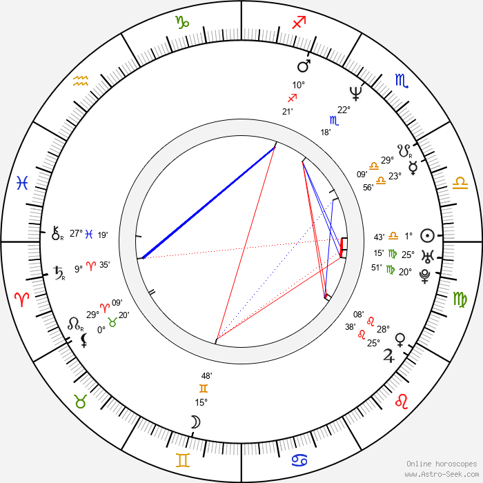 Melissa De Sousa - Birth horoscope chart