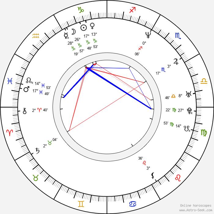 Melissa Hill - Birth horoscope chart