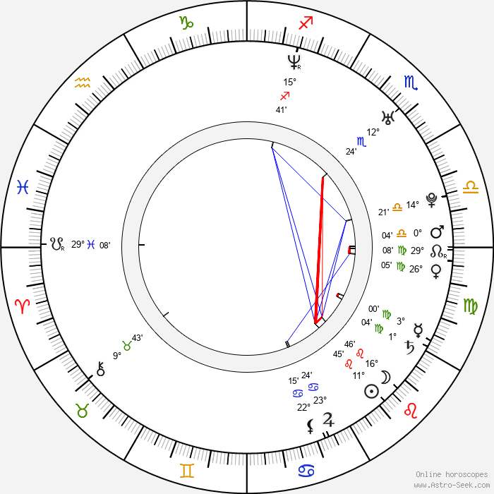 Melissa Keller - Birth horoscope chart